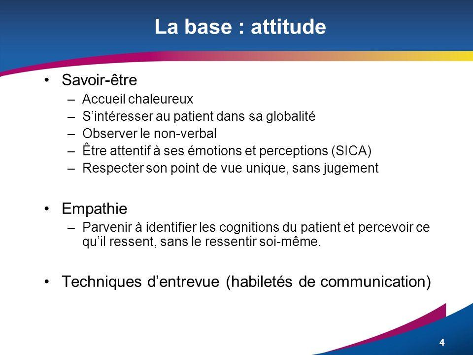 4 La base : attitude Savoir-être –Accueil chaleureux –Sintéresser au patient dans sa globalité –Observer le non-verbal –Être attentif à ses émotions e
