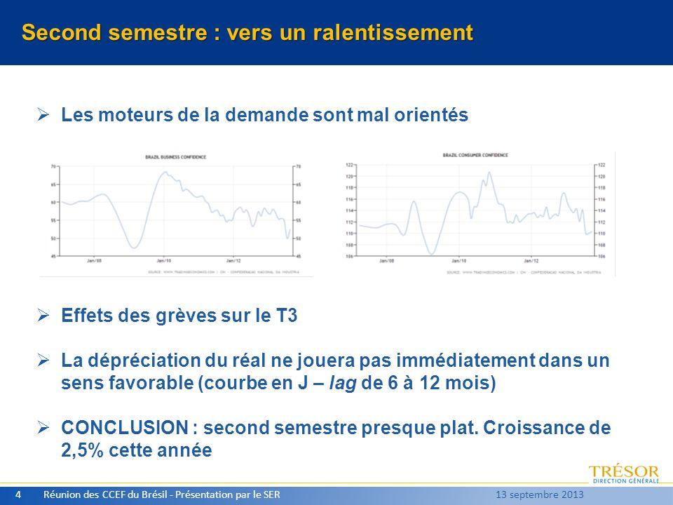 Second semestre : vers un ralentissement Réunion des CCEF du Brésil - Présentation par le SER4 13 septembre 2013 Les moteurs de la demande sont mal or