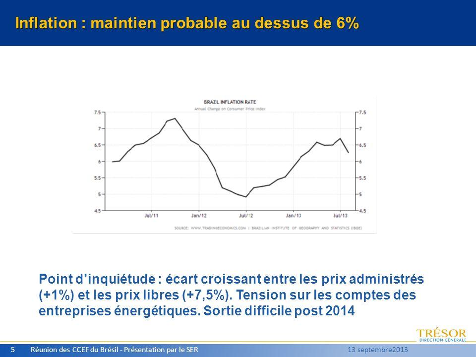 Inflation : maintien probable au dessus de 6% Réunion des CCEF du Brésil - Présentation par le SER5 13 septembre2013 Point dinquiétude : écart croissa