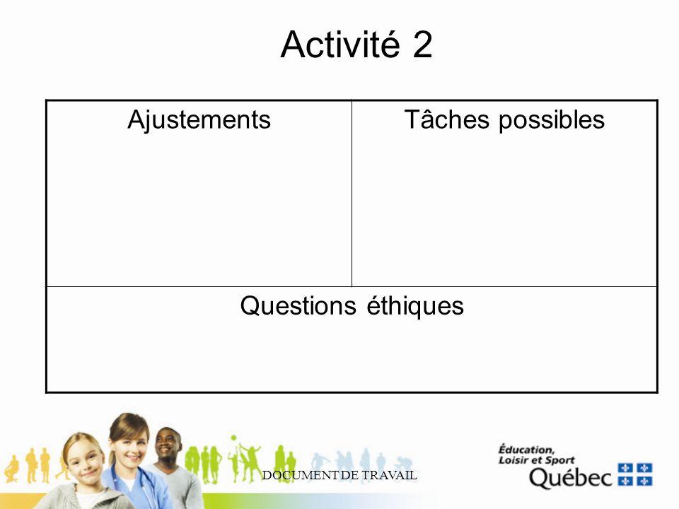 DOCUMENT DE TRAVAIL Activité 2 AjustementsTâches possibles Questions éthiques