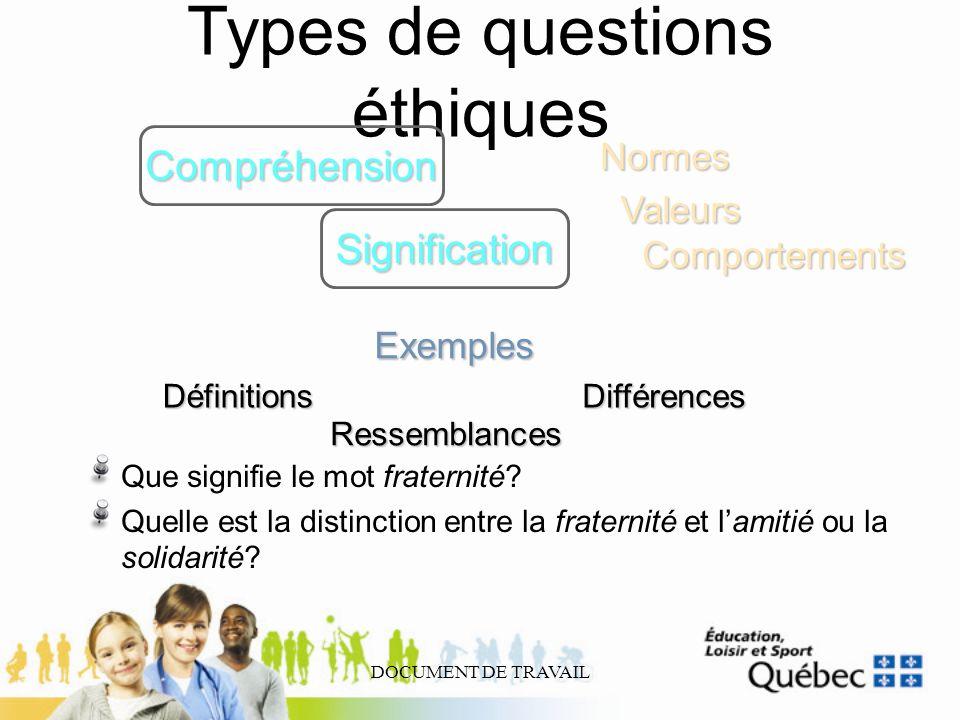 DOCUMENT DE TRAVAIL Types de questions éthiques Compréhension Comportements Normes Valeurs Exemples Que signifie le mot fraternité? Quelle est la dist