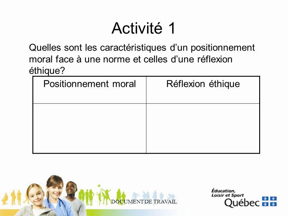 DOCUMENT DE TRAVAIL Activité 1 Quelles sont les caractéristiques dun positionnement moral face à une norme et celles dune réflexion éthique? Positionn