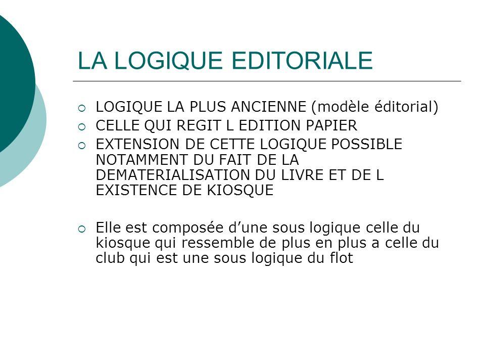 LA LOGIQUE EDITORIALE LOGIQUE LA PLUS ANCIENNE (modèle éditorial) CELLE QUI REGIT L EDITION PAPIER EXTENSION DE CETTE LOGIQUE POSSIBLE NOTAMMENT DU FA