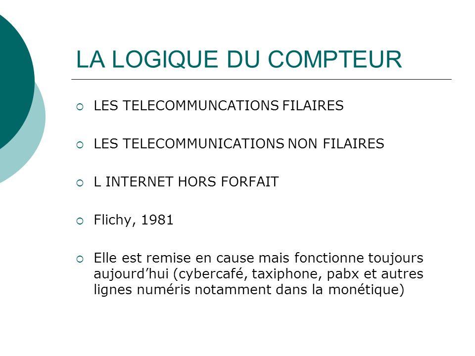 LA LOGIQUE DU COMPTEUR LES TELECOMMUNCATIONS FILAIRES LES TELECOMMUNICATIONS NON FILAIRES L INTERNET HORS FORFAIT Flichy, 1981 Elle est remise en caus