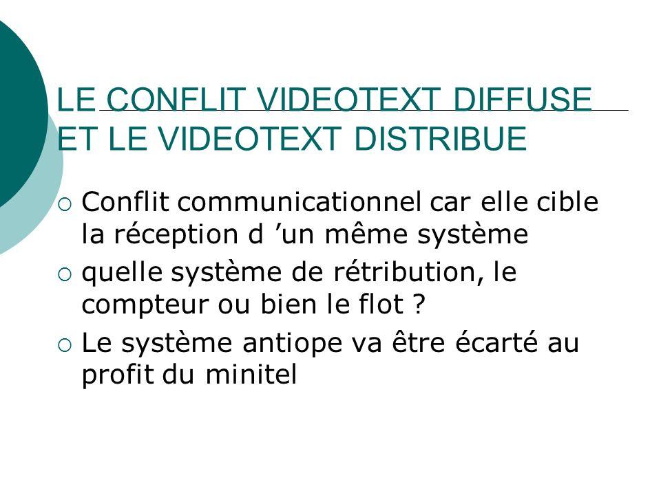 LE CONFLIT VIDEOTEXT DIFFUSE ET LE VIDEOTEXT DISTRIBUE Conflit communicationnel car elle cible la réception d un même système quelle système de rétrib