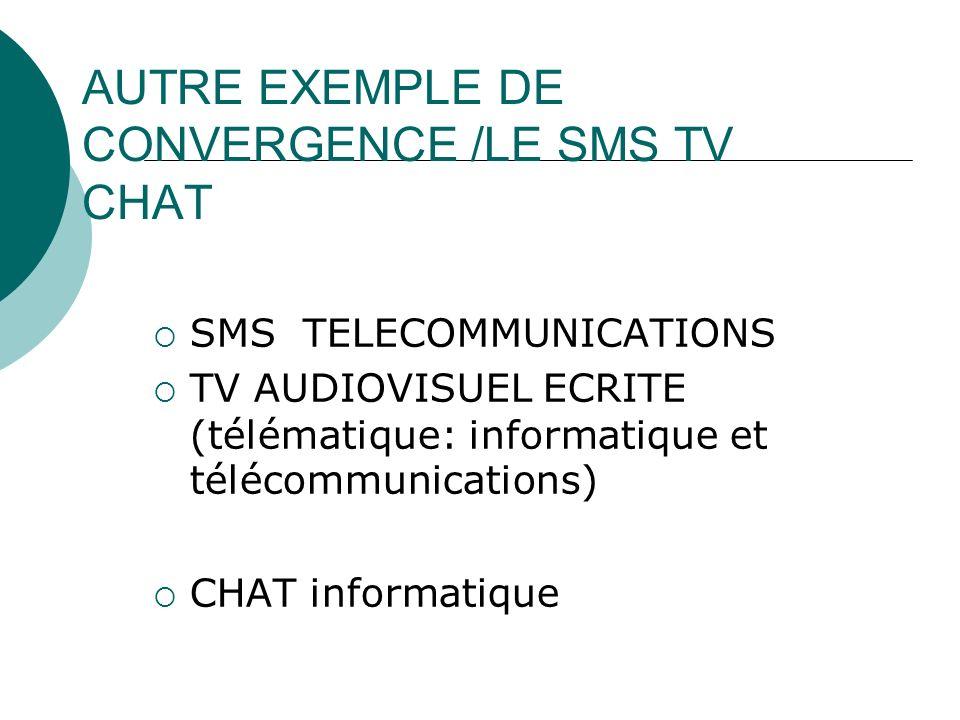 AUTRE EXEMPLE DE CONVERGENCE /LE SMS TV CHAT SMS TELECOMMUNICATIONS TV AUDIOVISUEL ECRITE (télématique: informatique et télécommunications) CHAT infor