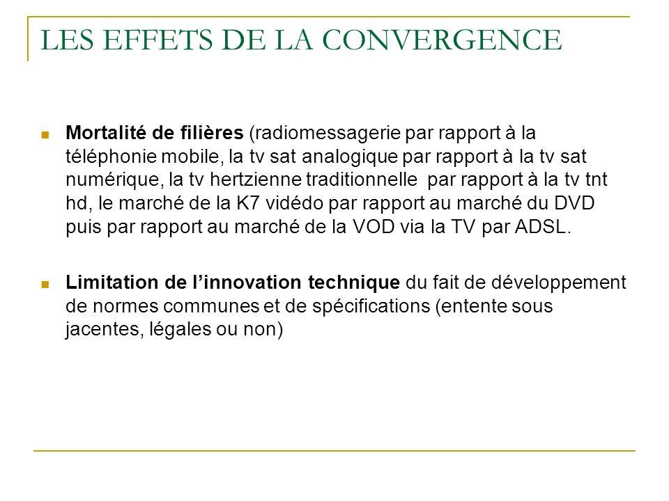 LES EFFETS DE LA CONVERGENCE Mortalité de filières (radiomessagerie par rapport à la téléphonie mobile, la tv sat analogique par rapport à la tv sat n