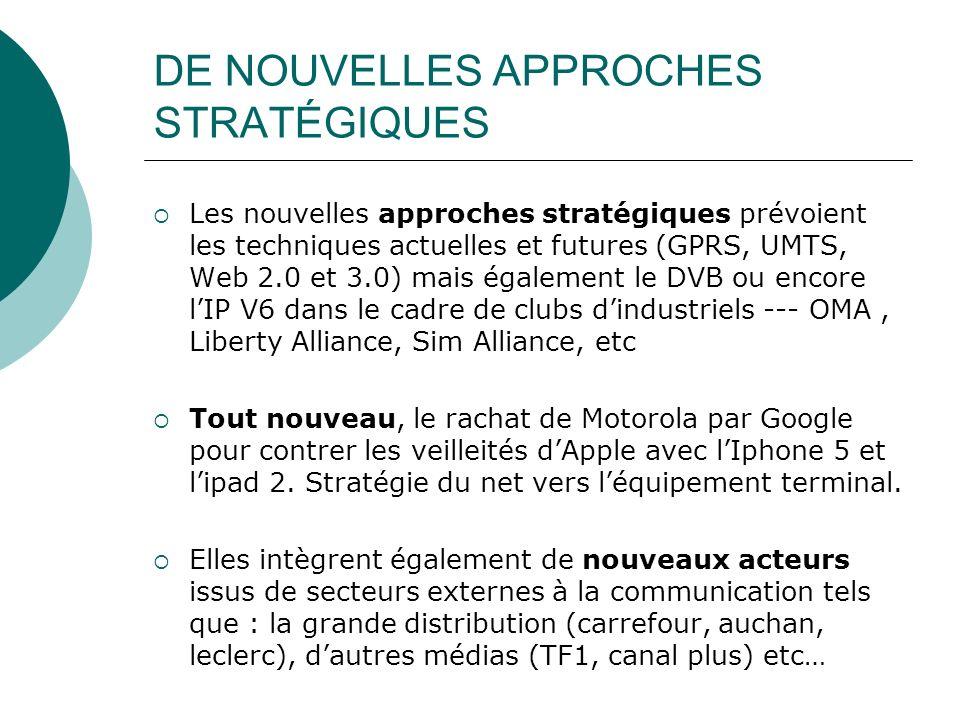 DE NOUVELLES APPROCHES STRATÉGIQUES Les nouvelles approches stratégiques prévoient les techniques actuelles et futures (GPRS, UMTS, Web 2.0 et 3.0) ma