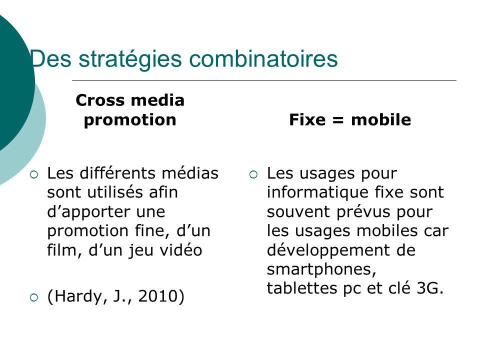 Des stratégies combinatoires Cross media promotion Les différents médias sont utilisés afin dapporter une promotion fine, dun film, dun jeu vidéo (Har