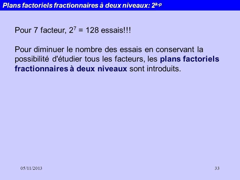 05/11/201333 Plans factoriels fractionnaires à deux niveaux: 2 k-p Pour 7 facteur, 2 7 = 128 essais!!! Pour diminuer le nombre des essais en conservan