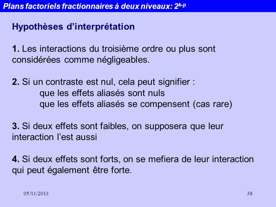 05/11/201338 Plans factoriels fractionnaires à deux niveaux: 2 k-p Hypothèses dinterprétation 1. Les interactions du troisième ordre ou plus sont cons