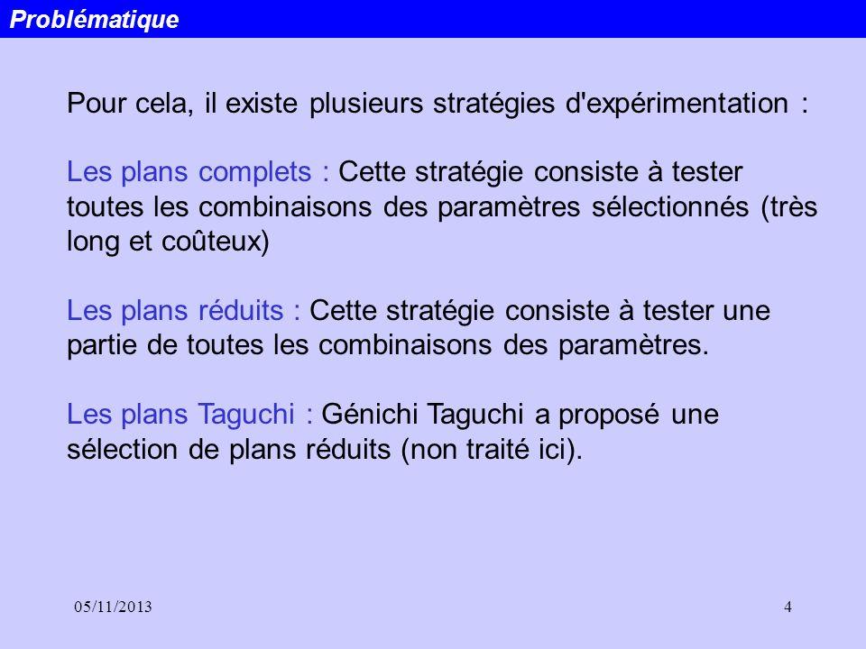 05/11/20134 Pour cela, il existe plusieurs stratégies d'expérimentation : Les plans complets : Cette stratégie consiste à tester toutes les combinaiso