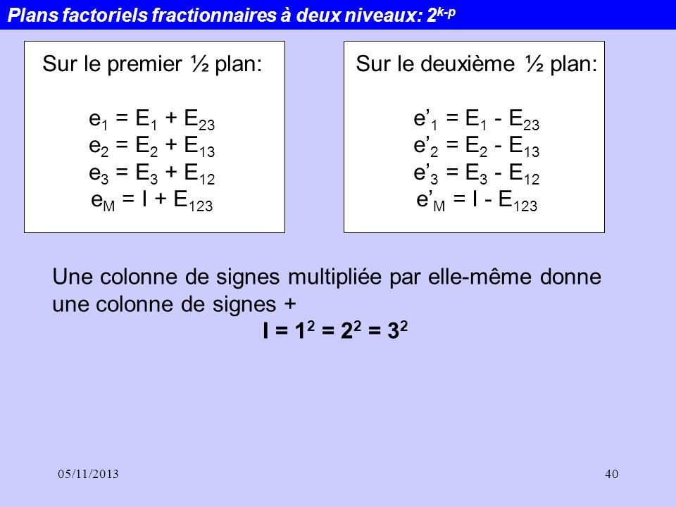 05/11/201340 Plans factoriels fractionnaires à deux niveaux: 2 k-p Sur le premier ½ plan: e 1 = E 1 + E 23 e 2 = E 2 + E 13 e 3 = E 3 + E 12 e M = I +