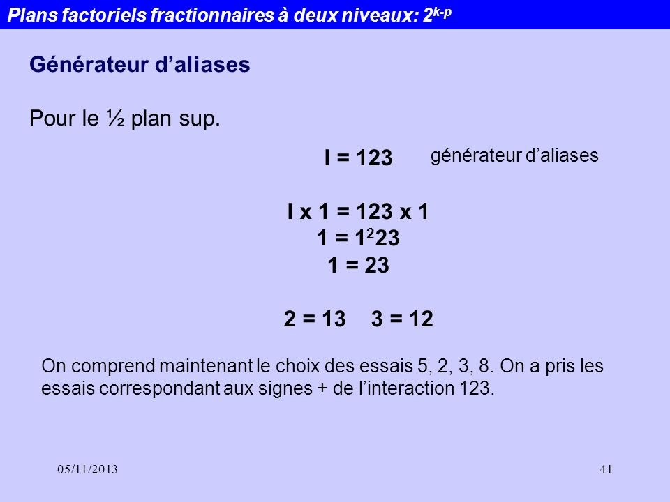 05/11/201341 Plans factoriels fractionnaires à deux niveaux: 2 k-p Générateur daliases Pour le ½ plan sup. I = 123 I x 1 = 123 x 1 1 = 1 2 23 1 = 23 2