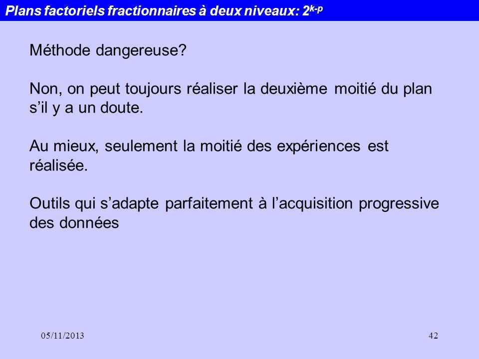 05/11/201342 Plans factoriels fractionnaires à deux niveaux: 2 k-p Méthode dangereuse? Non, on peut toujours réaliser la deuxième moitié du plan sil y