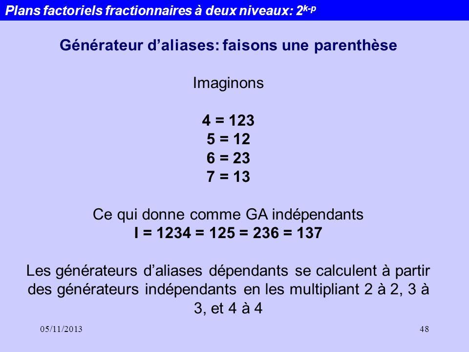 05/11/201348 Plans factoriels fractionnaires à deux niveaux: 2 k-p Générateur daliases: faisons une parenthèse Imaginons 4 = 123 5 = 12 6 = 23 7 = 13