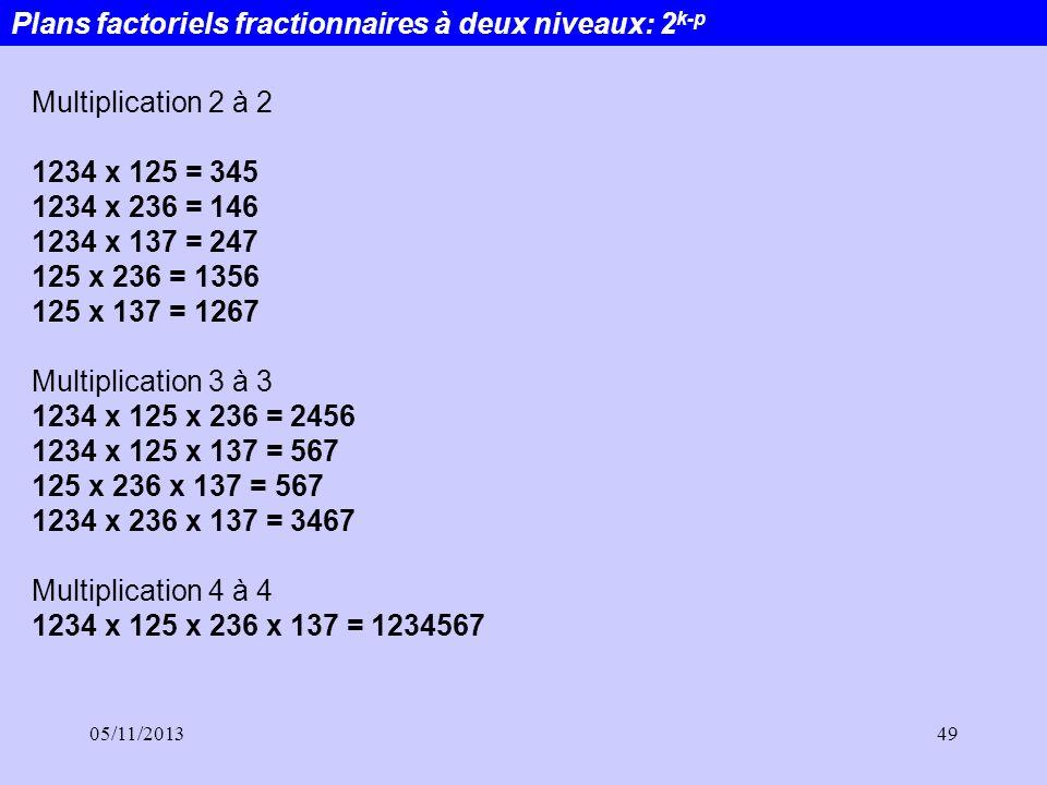 05/11/201349 Plans factoriels fractionnaires à deux niveaux: 2 k-p Multiplication 2 à 2 1234 x 125 = 345 1234 x 236 = 146 1234 x 137 = 247 125 x 236 =
