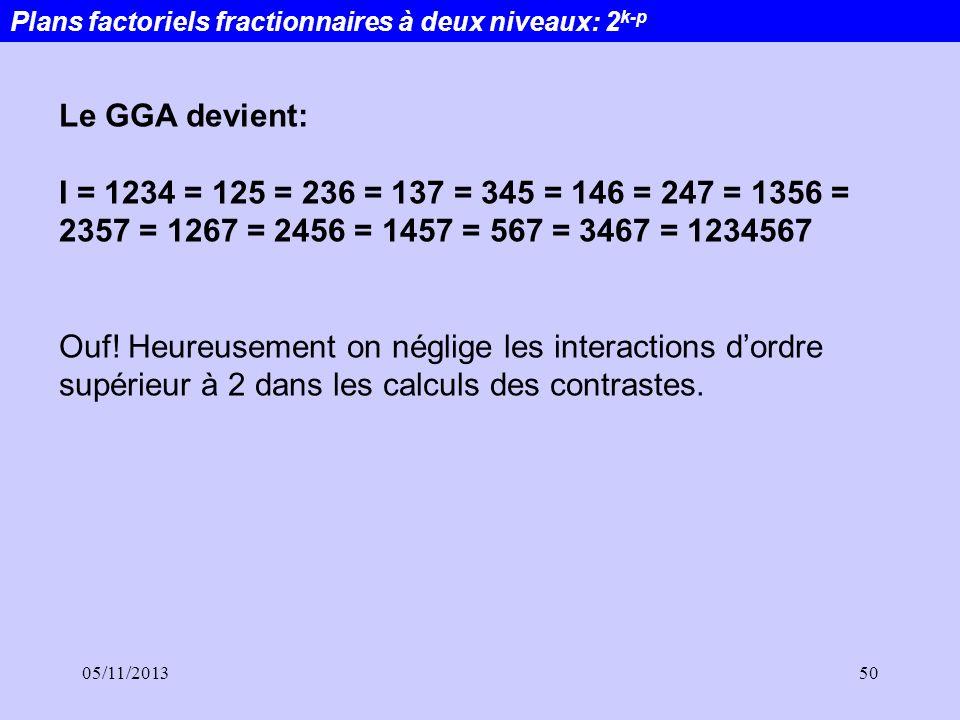 05/11/201350 Plans factoriels fractionnaires à deux niveaux: 2 k-p Le GGA devient: I = 1234 = 125 = 236 = 137 = 345 = 146 = 247 = 1356 = 2357 = 1267 =