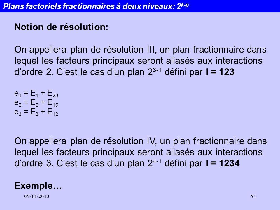 05/11/201351 Plans factoriels fractionnaires à deux niveaux: 2 k-p Notion de résolution: On appellera plan de résolution III, un plan fractionnaire da