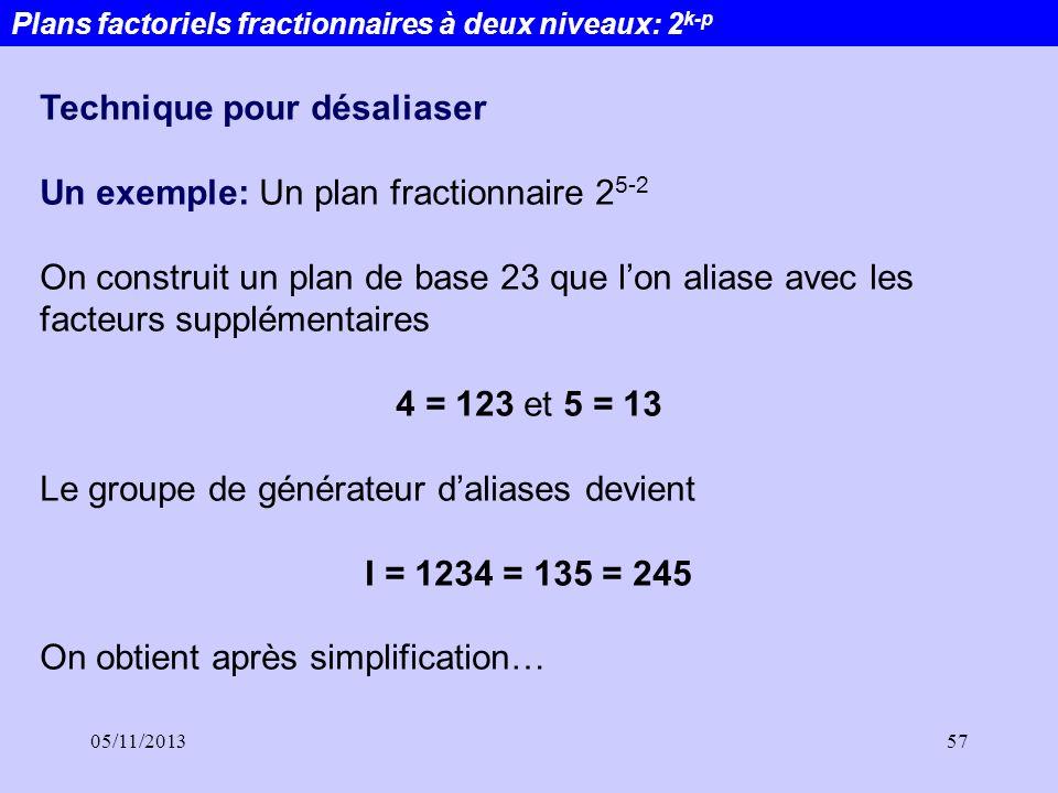 05/11/201357 Technique pour désaliaser Un exemple: Un plan fractionnaire 2 5-2 On construit un plan de base 23 que lon aliase avec les facteurs supplé
