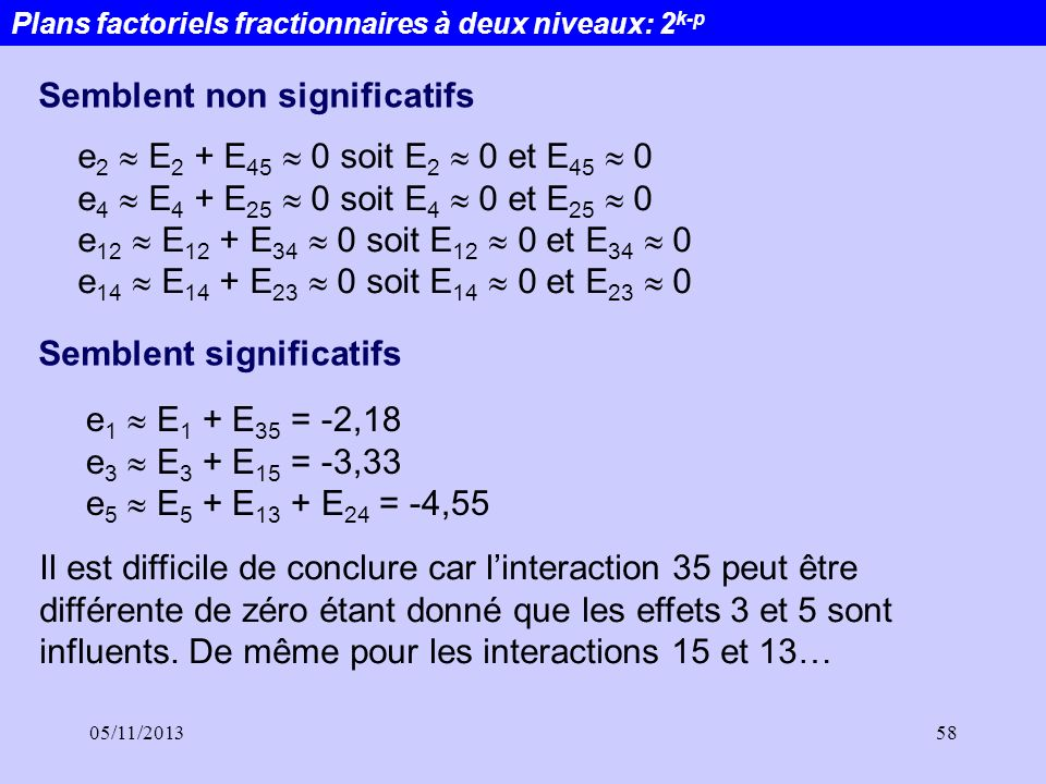 05/11/201358 e 1 E 1 + E 35 = -2,18 e 3 E 3 + E 15 = -3,33 e 5 E 5 + E 13 + E 24 = -4,55 e 2 E 2 + E 45 0 soit E 2 0 et E 45 0 e 4 E 4 + E 25 0 soit E