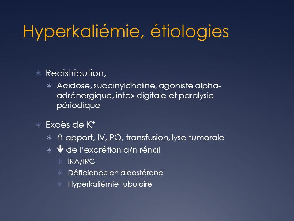 Hyperkaliémie, étiologies Redistribution, Acidose, succinylcholine, agoniste alpha- adrénergique, intox digitale et paralysie périodique Excès de K +