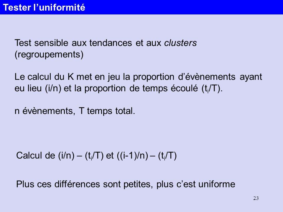 23 Test sensible aux tendances et aux clusters (regroupements) Le calcul du K met en jeu la proportion dévènements ayant eu lieu (i/n) et la proportio