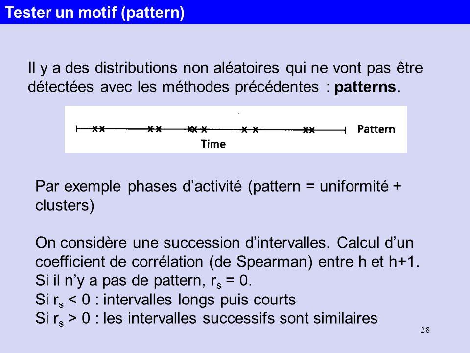 28 Il y a des distributions non aléatoires qui ne vont pas être détectées avec les méthodes précédentes : patterns. Par exemple phases dactivité (patt