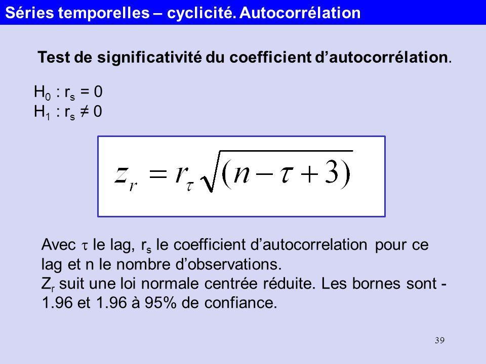 39 Séries temporelles – cyclicité. Autocorrélation Test de significativité du coefficient dautocorrélation. Avec le lag, r s le coefficient dautocorre