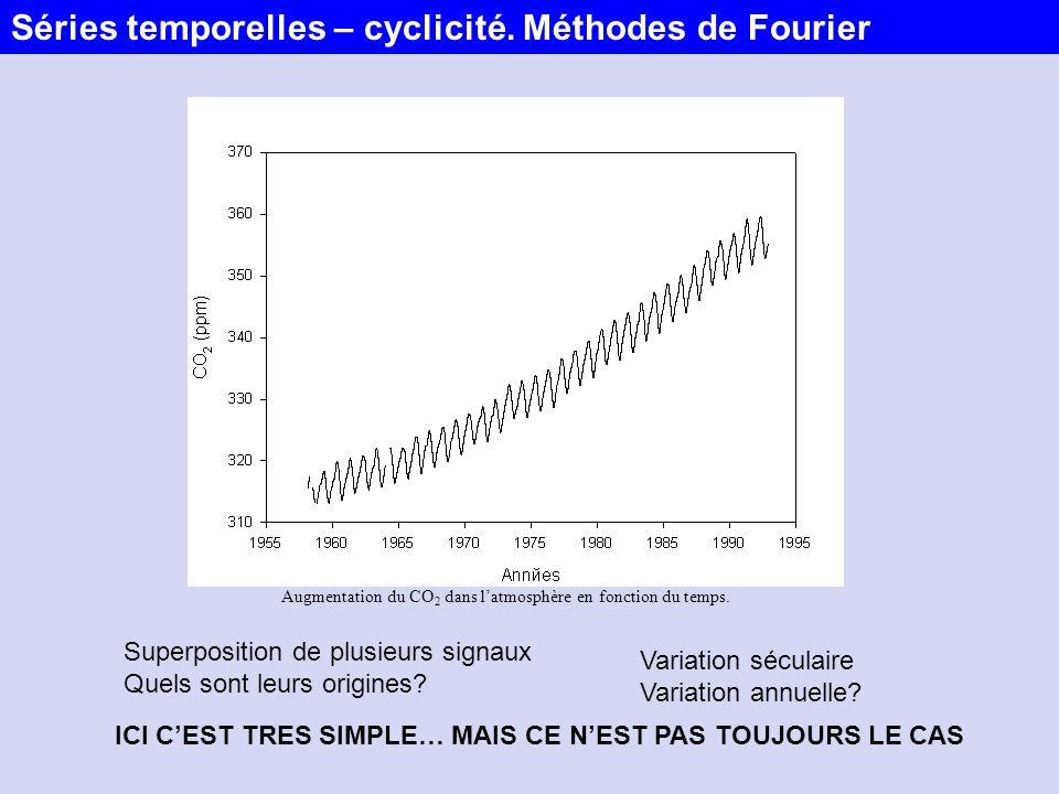Superposition de plusieurs signaux Quels sont leurs origines? Variation séculaire Variation annuelle? ICI CEST TRES SIMPLE… MAIS CE NEST PAS TOUJOURS
