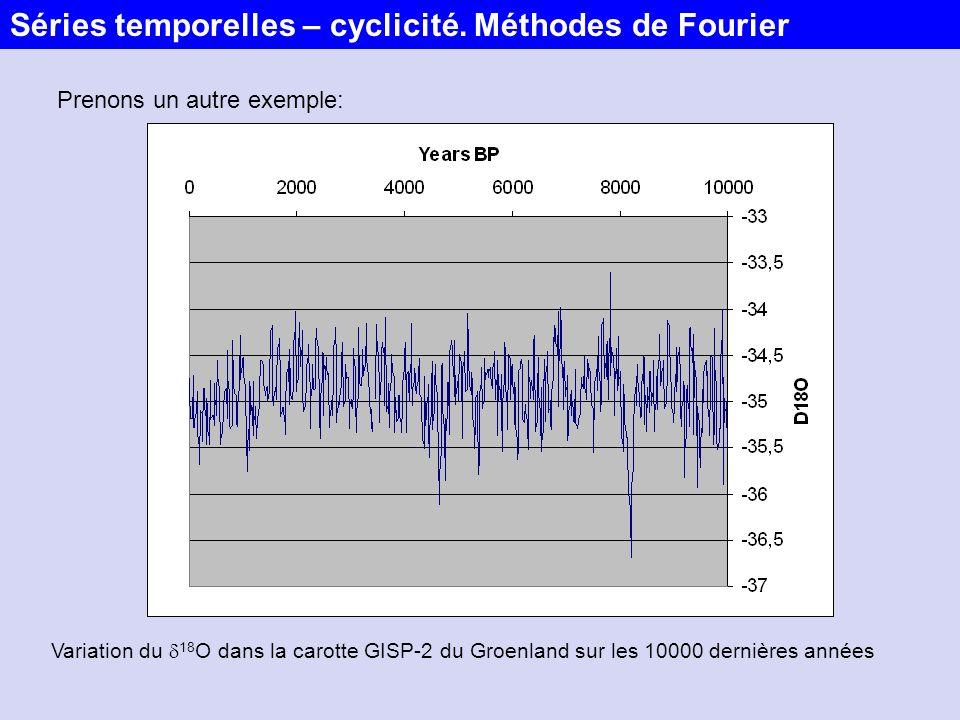Prenons un autre exemple: Variation du 18 O dans la carotte GISP-2 du Groenland sur les 10000 dernières années Séries temporelles – cyclicité. Méthode