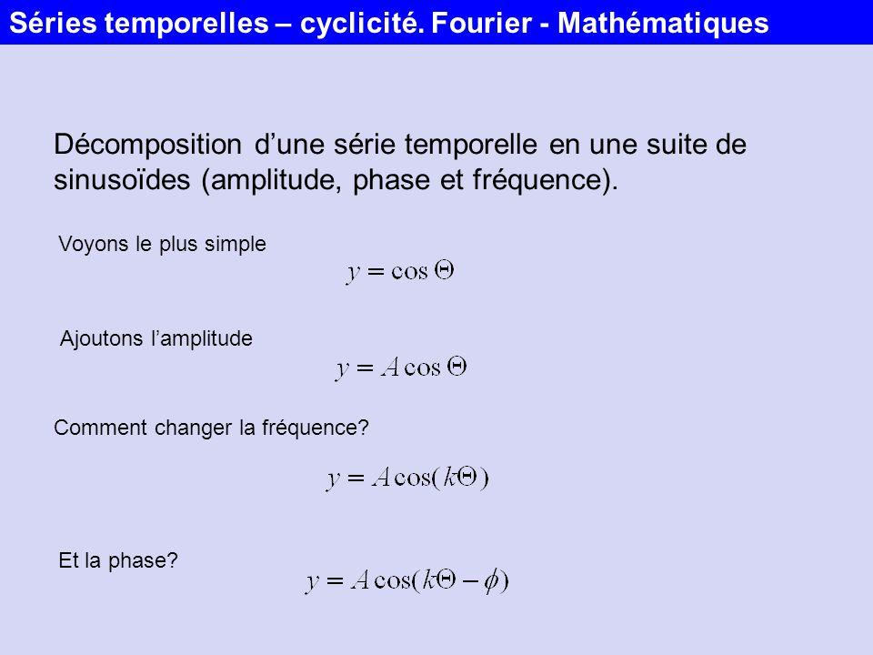 Décomposition dune série temporelle en une suite de sinusoïdes (amplitude, phase et fréquence). Voyons le plus simple Ajoutons lamplitude Comment chan