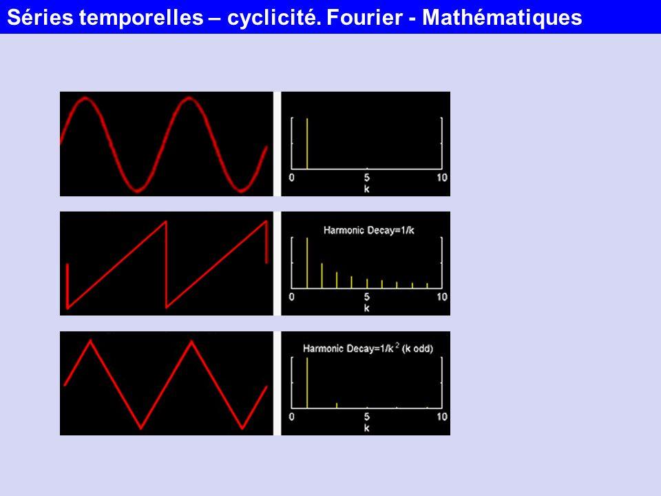 Simulation: par exemple: avec 1 = fréque n ce de la fondamentale (en Hz) fois 2, s(t) = sin( 1 t) + 0.75*sin(3* 1 t) + 0.5*sin(5* 1 t) + 0.14*sin(7* 1 t) + 0.5*sin(9* 1 t) + 0.12*sin(11* 1 t) + 0.17*sin(13* 1 t) Séries temporelles – cyclicité.