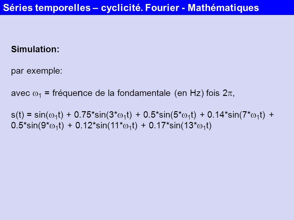 Simulation: par exemple: avec 1 = fréque n ce de la fondamentale (en Hz) fois 2, s(t) = sin( 1 t) + 0.75*sin(3* 1 t) + 0.5*sin(5* 1 t) + 0.14*sin(7* 1