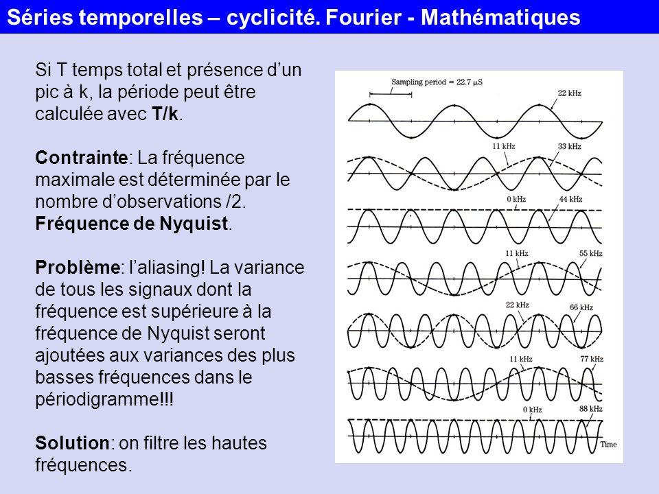 Si T temps total et présence dun pic à k, la période peut être calculée avec T/k. Contrainte: La fréquence maximale est déterminée par le nombre dobse