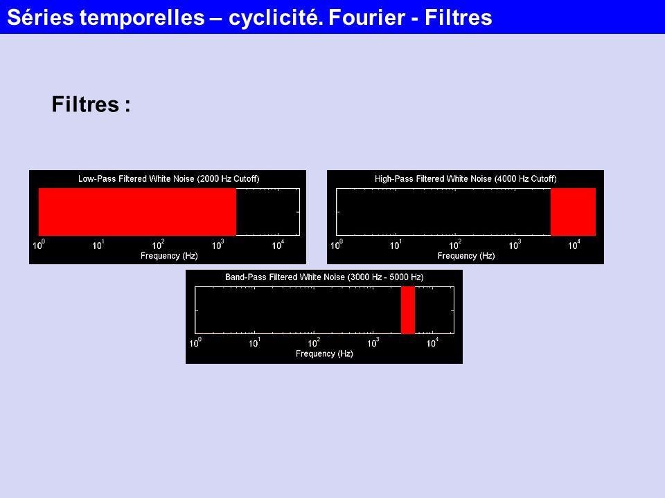 Filtres : Séries temporelles – cyclicité. Fourier - Filtres