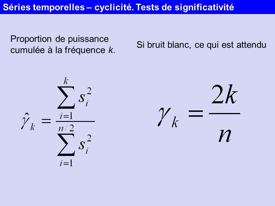 Proportion de puissance cumulée à la fréquence k. Si bruit blanc, ce qui est attendu Séries temporelles – cyclicité. Tests de significativité
