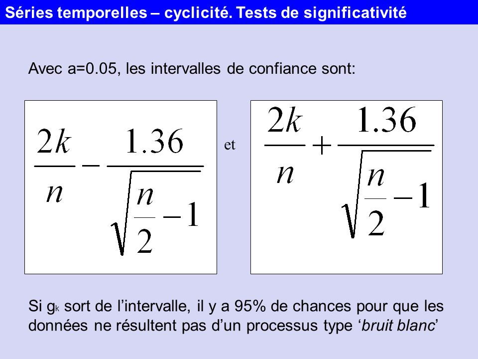 Avec a=0.05, les intervalles de confiance sont: et Si g k sort de lintervalle, il y a 95% de chances pour que les données ne résultent pas dun process