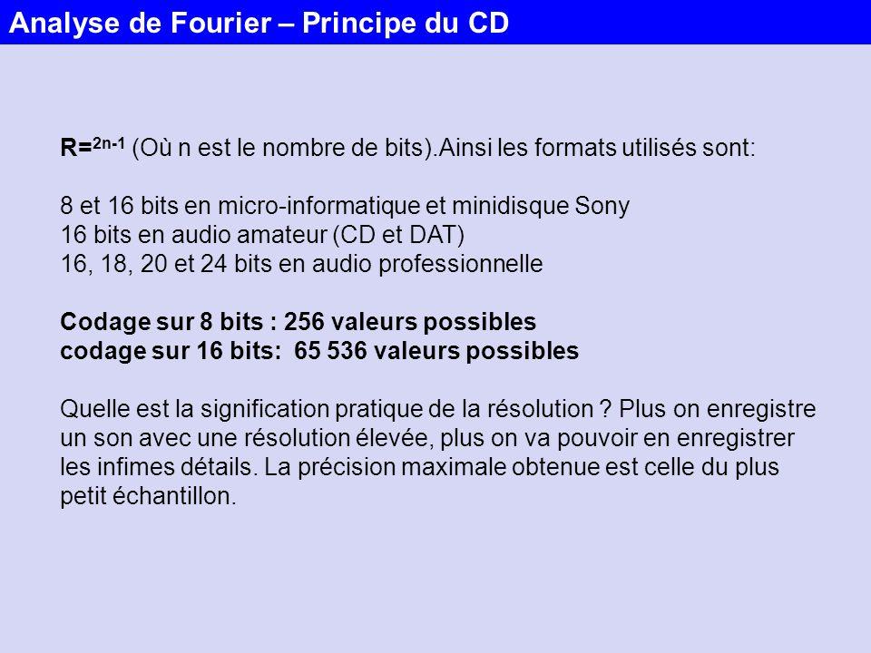 R= 2n-1 (Où n est le nombre de bits).Ainsi les formats utilisés sont: 8 et 16 bits en micro-informatique et minidisque Sony 16 bits en audio amateur (