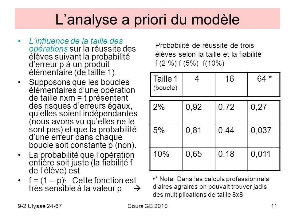 9-2 Ulysse 24-67Cours GB 201011 Lanalyse a priori du modèle Linfluence de la taille des opérations sur la réussite des élèves suivant la probabilité d