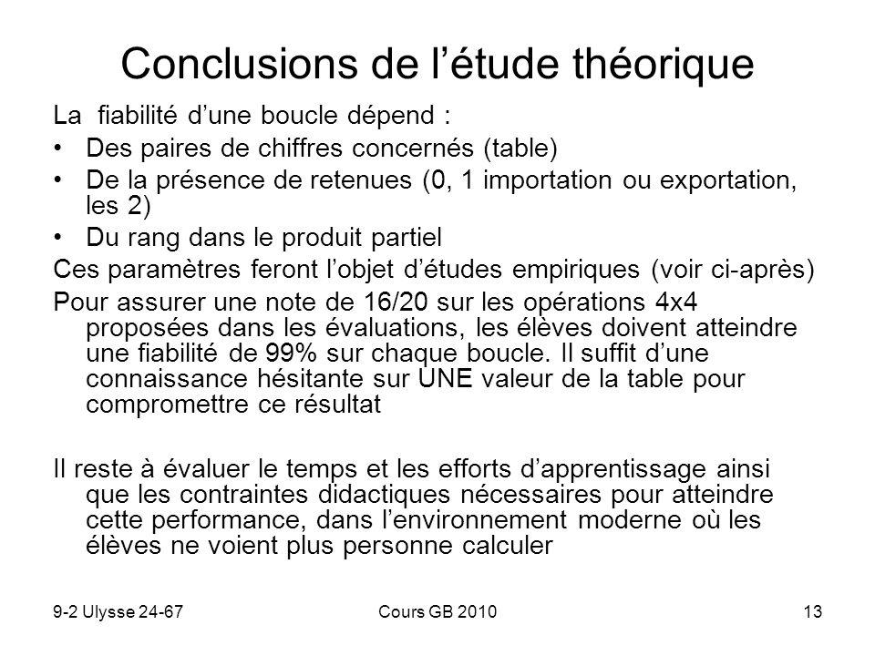 9-2 Ulysse 24-67Cours GB 201013 Conclusions de létude théorique La fiabilité dune boucle dépend : Des paires de chiffres concernés (table) De la prése