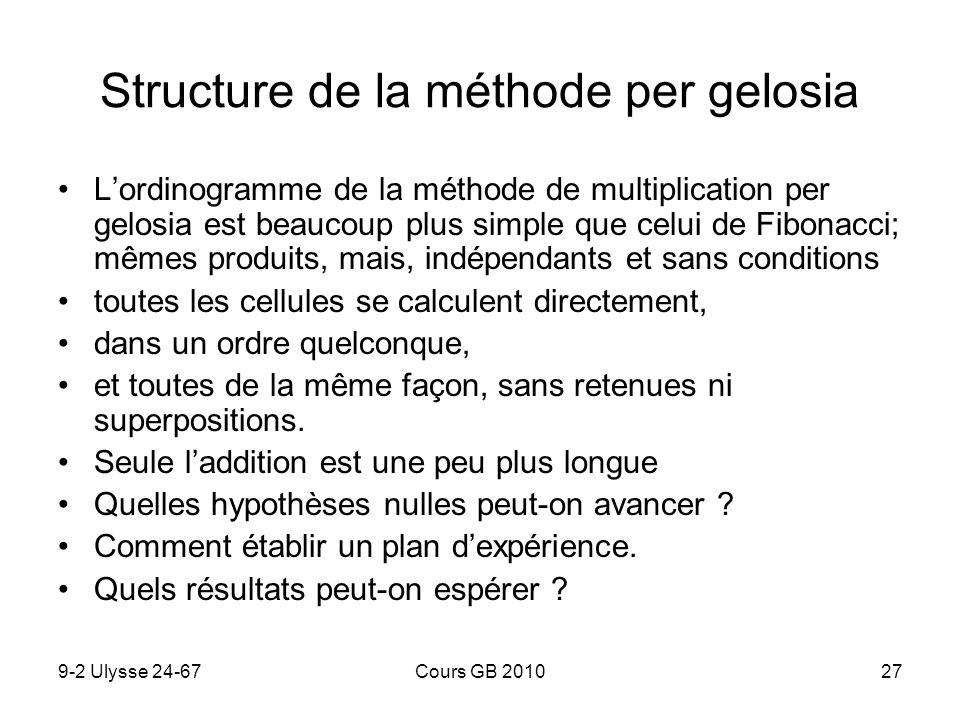9-2 Ulysse 24-67Cours GB 201027 Structure de la méthode per gelosia Lordinogramme de la méthode de multiplication per gelosia est beaucoup plus simple