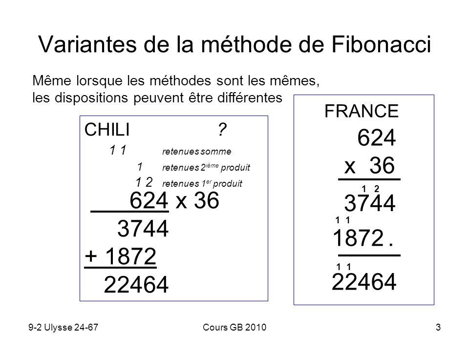 9-2 Ulysse 24-67Cours GB 20103 Variantes de la méthode de Fibonacci CHILI ? 1 1 retenues somme 1 retenues 2 ième produit 1 2 retenues 1 er produit 624
