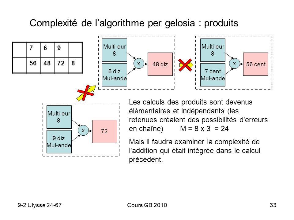 9-2 Ulysse 24-67Cours GB 201033 Les calculs des produits sont devenus élémentaires et indépendants (les retenues créaient des possibilités derreurs en