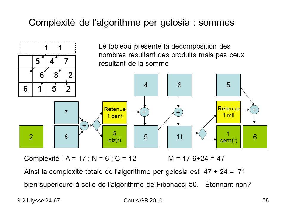 9-2 Ulysse 24-67Cours GB 201035 547 682 6 1 5 2 1 1 Le tableau présente la décomposition des nombres résultant des produits mais pas ceux résultant de