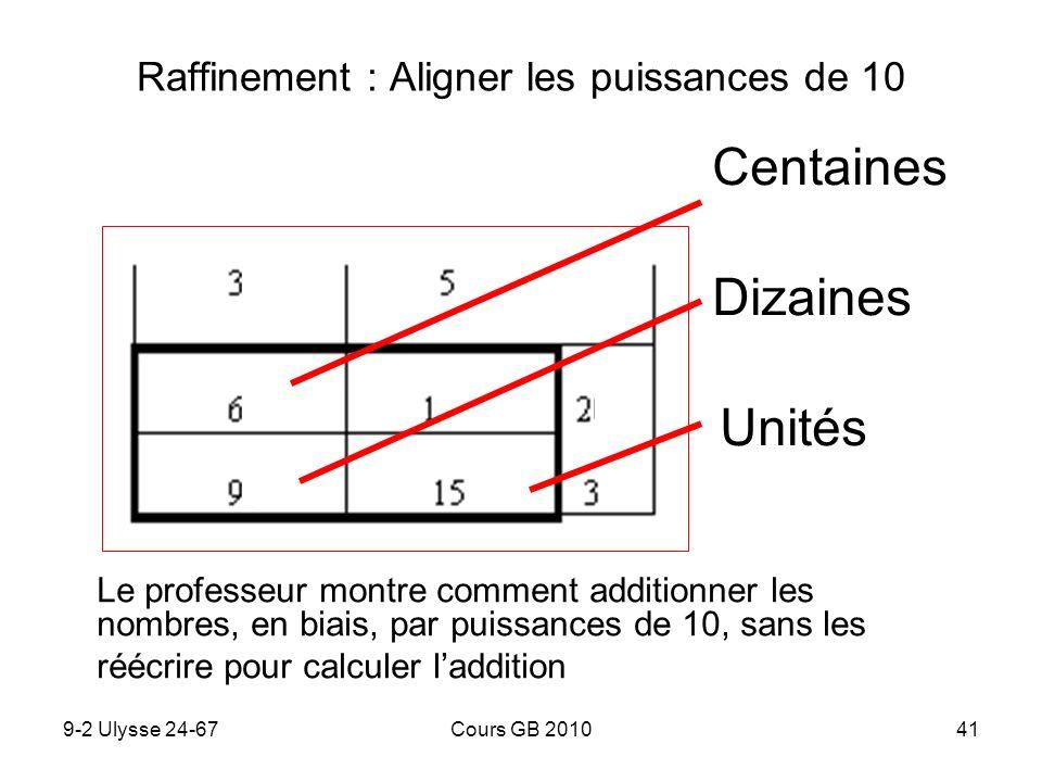 9-2 Ulysse 24-67Cours GB 201041 Raffinement : Aligner les puissances de 10 Centaines Dizaines Unités Le professeur montre comment additionner les nomb