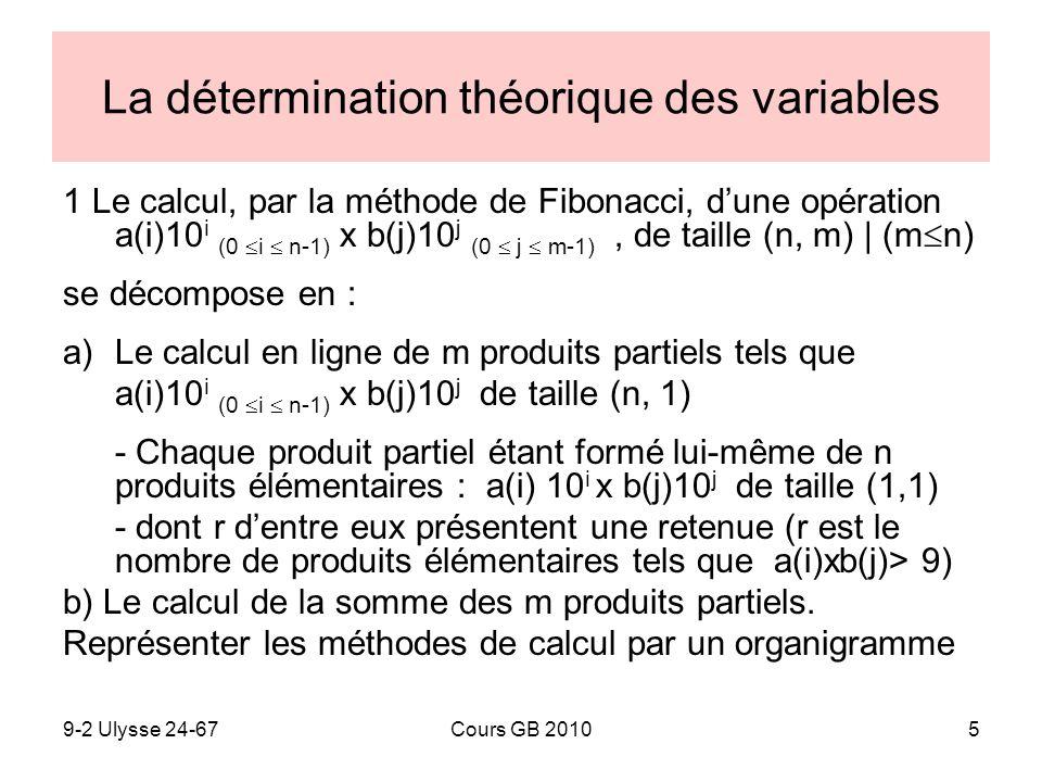 9-2 Ulysse 24-67Cours GB 20105 La détermination théorique des variables 1 Le calcul, par la méthode de Fibonacci, dune opération a(i)10 i (0 i n-1) x