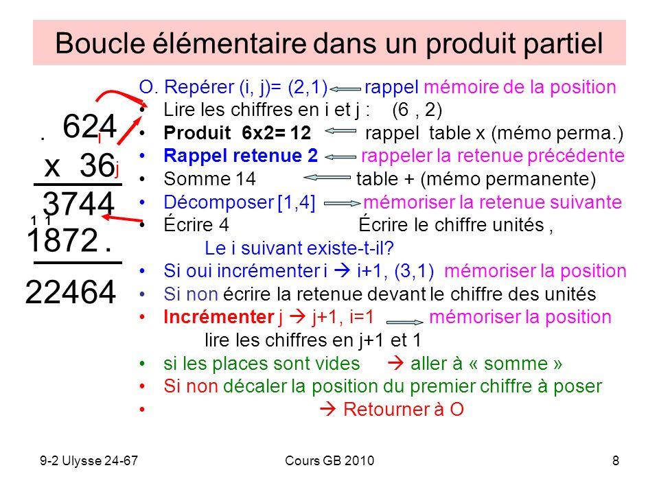 9-2 Ulysse 24-67Cours GB 20108 Boucle élémentaire dans un produit partiel. O. Repérer (i, j)= (2,1) rappel mémoire de la position Lire les chiffres en