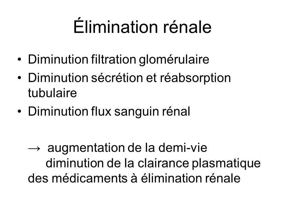 Élimination rénale Diminution filtration glomérulaire Diminution sécrétion et réabsorption tubulaire Diminution flux sanguin rénal augmentation de la