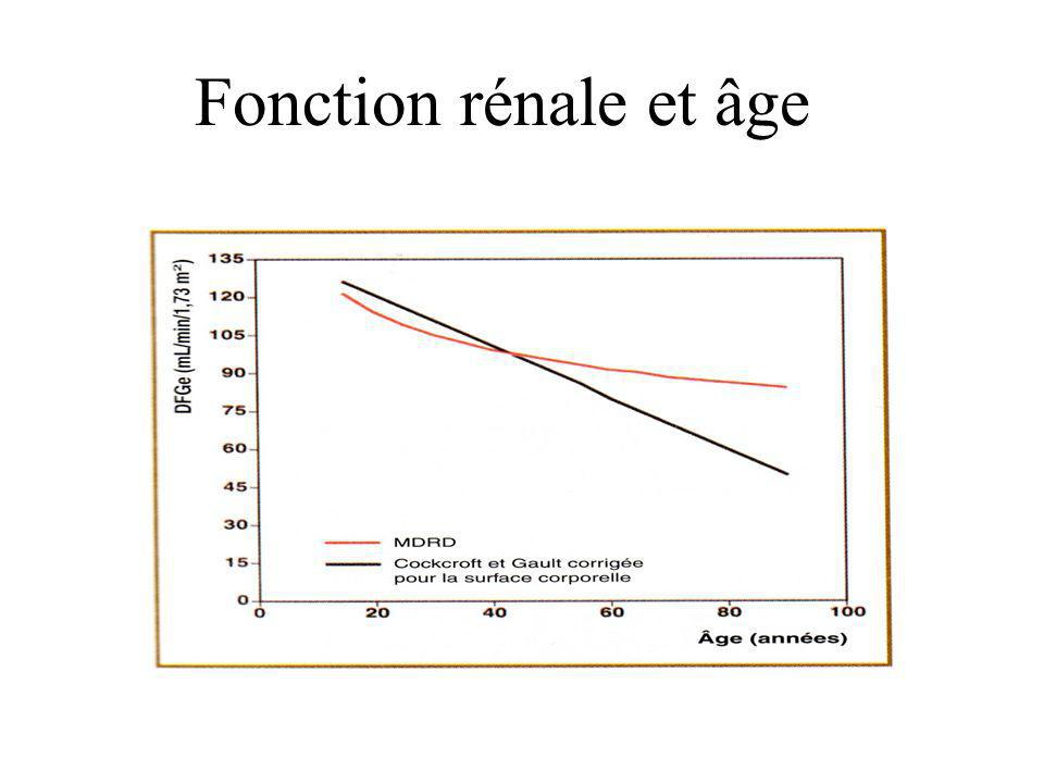 Fonction rénale et âge